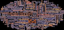 Media Monday #164
