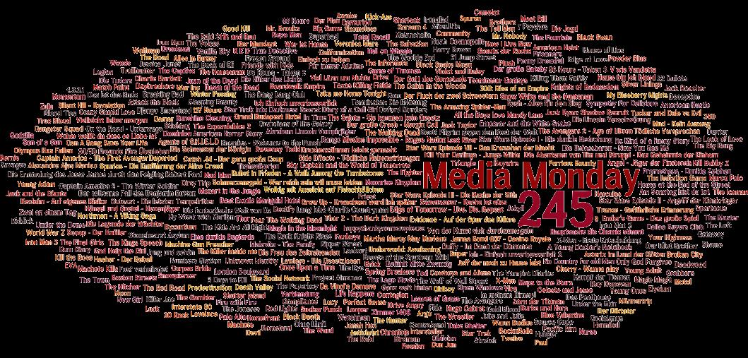 Media Monday #245