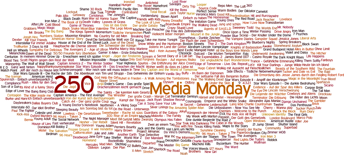 Media Monday #250