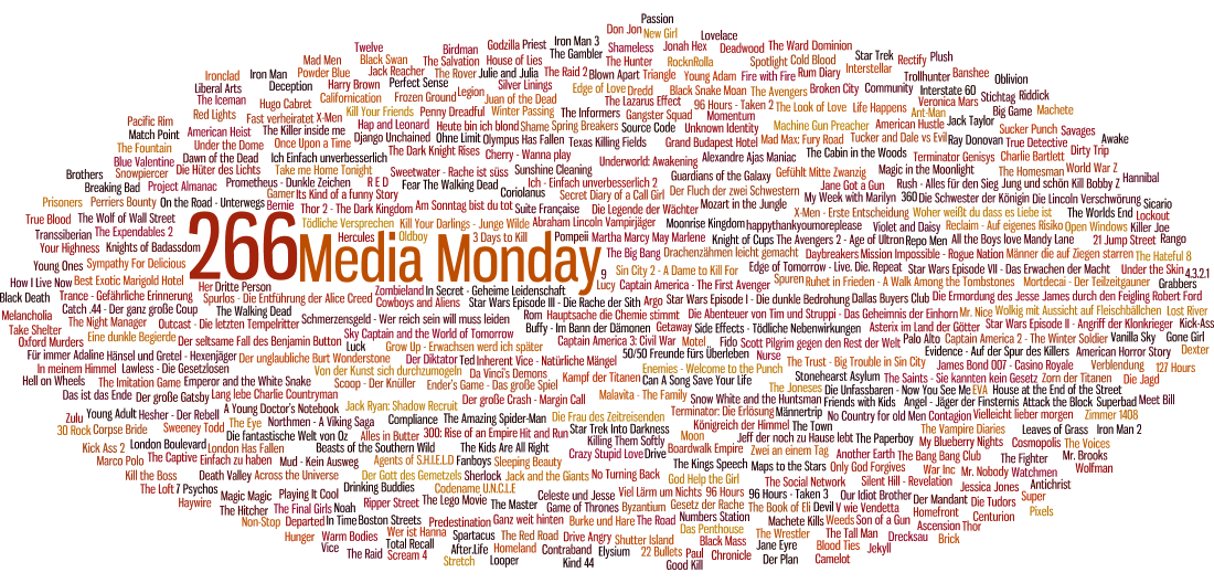 Media Monday #266