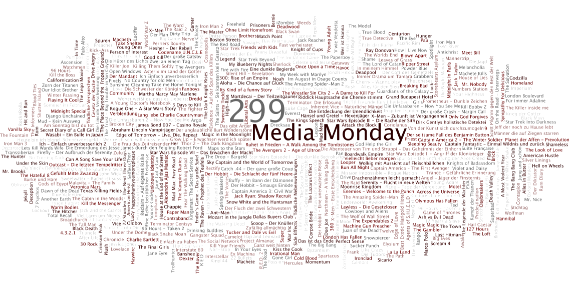 Media Monday #299