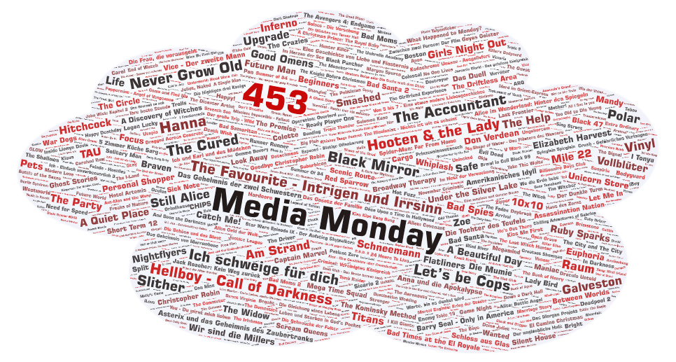 Media Monday #453